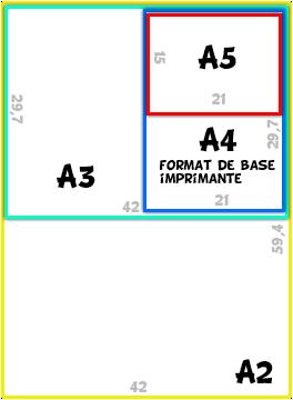 Format papier3